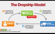 Mengenal Bisnis dropship peluang bisnis modal kecil